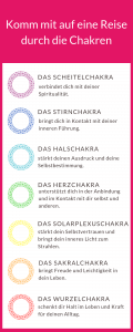 Die 7 Hauptchakras und ihre Funktion